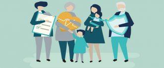 سابقۀ بیمه و هر آنچه باید درمورد شیوۀ استعلام آن بدانید